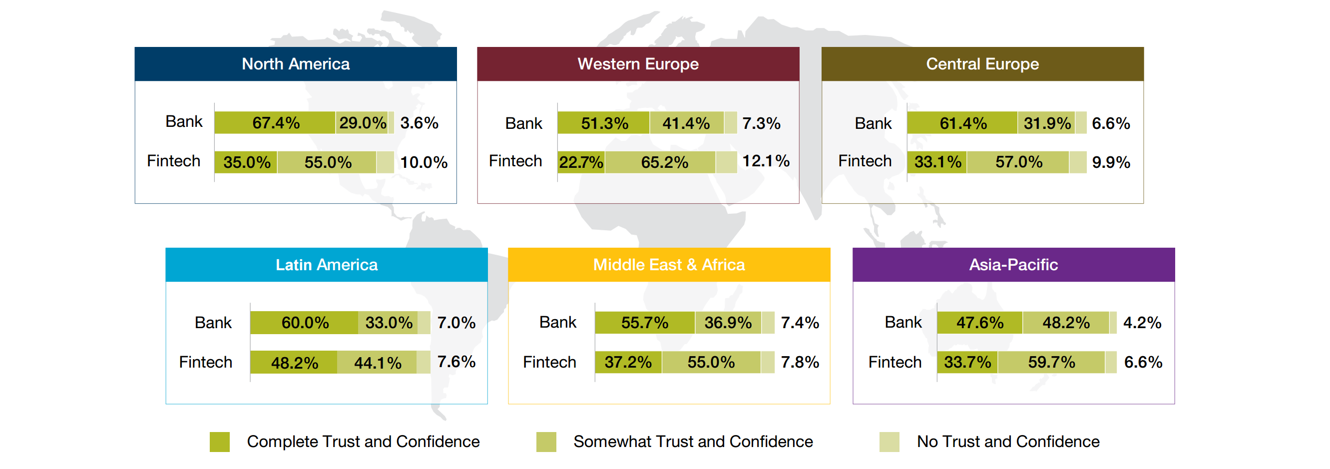 Image: World Retail Banking Report