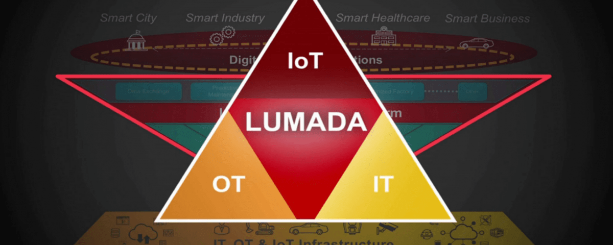 hitachi debuts core platform iot lumada technative