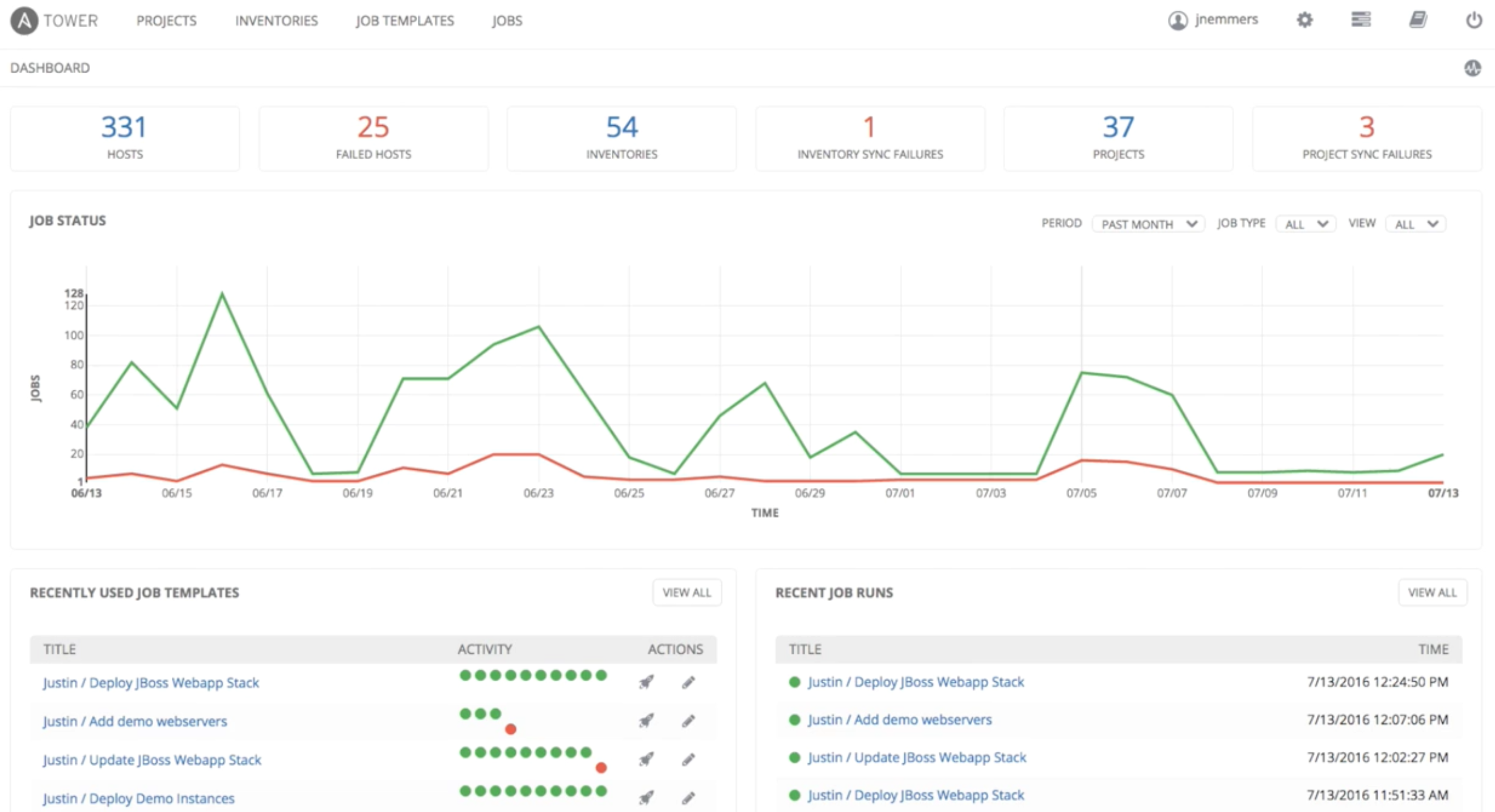 Red Hat Ansible Tower update lets DevOps teams scale the power of