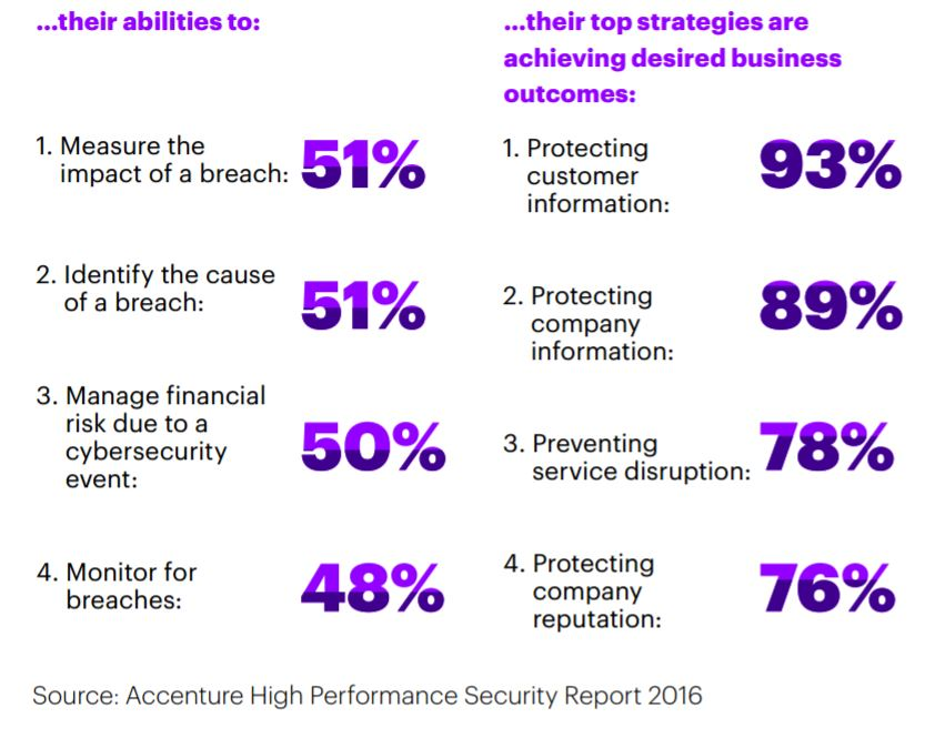Are banks too confident in their cybersecurity practices? TechNative