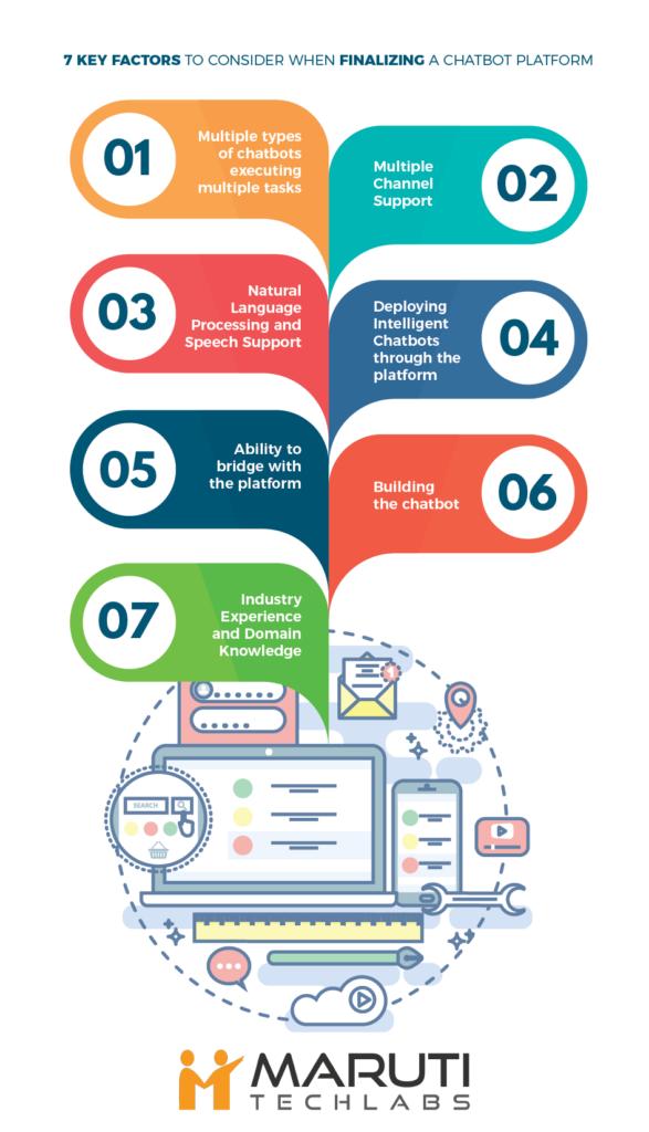 7 Key Factors to Consider before Choosing a Chatbot Platform TechNative